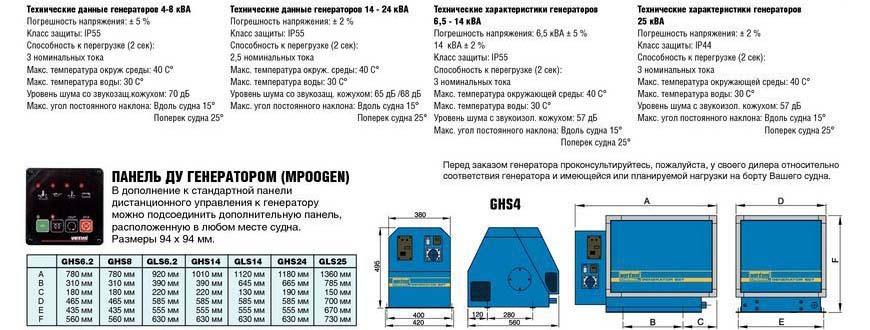 Дизель генераторы Vetus