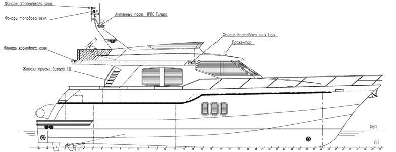Проект моторной яхты своими руками чертежи